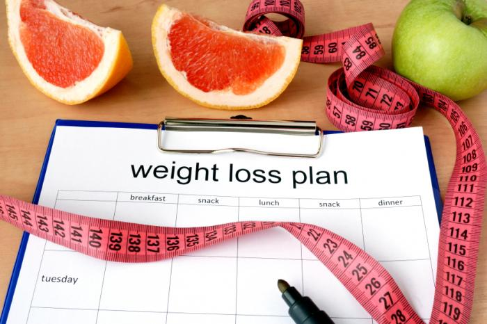 Image result for weight loss management plan